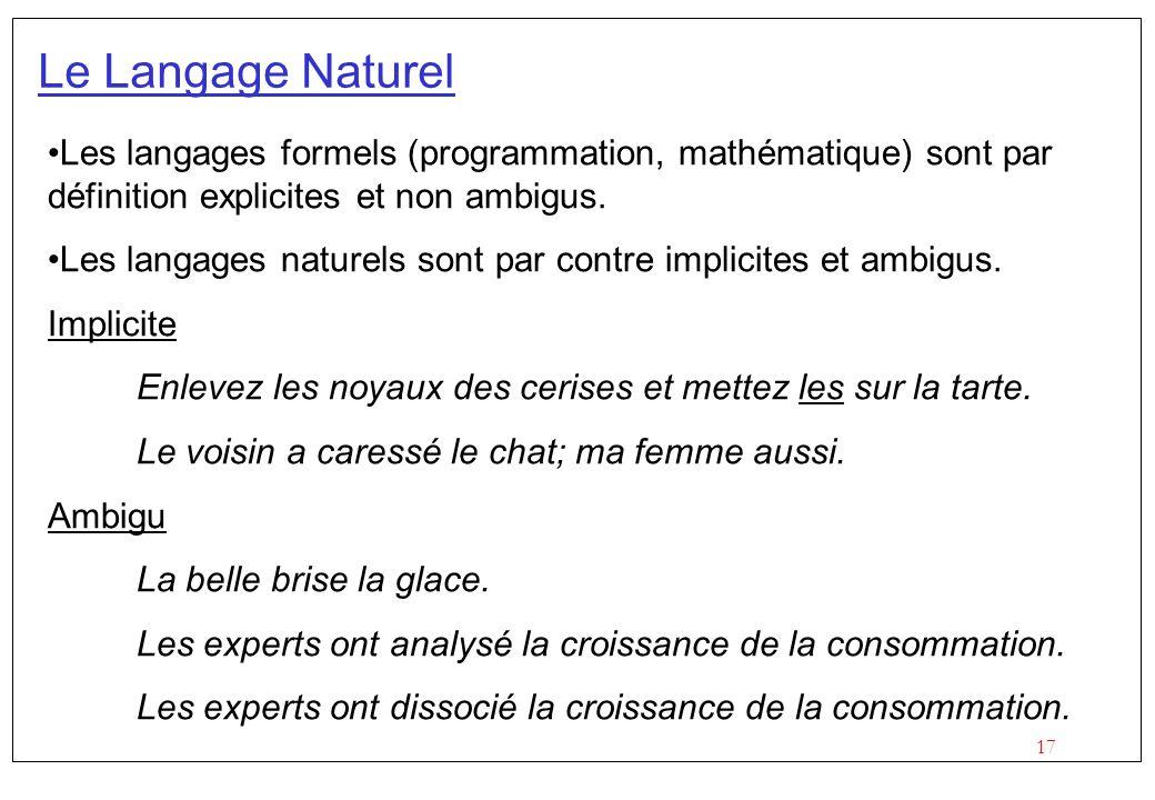 17 Le Langage Naturel Les langages formels (programmation, mathématique) sont par définition explicites et non ambigus.