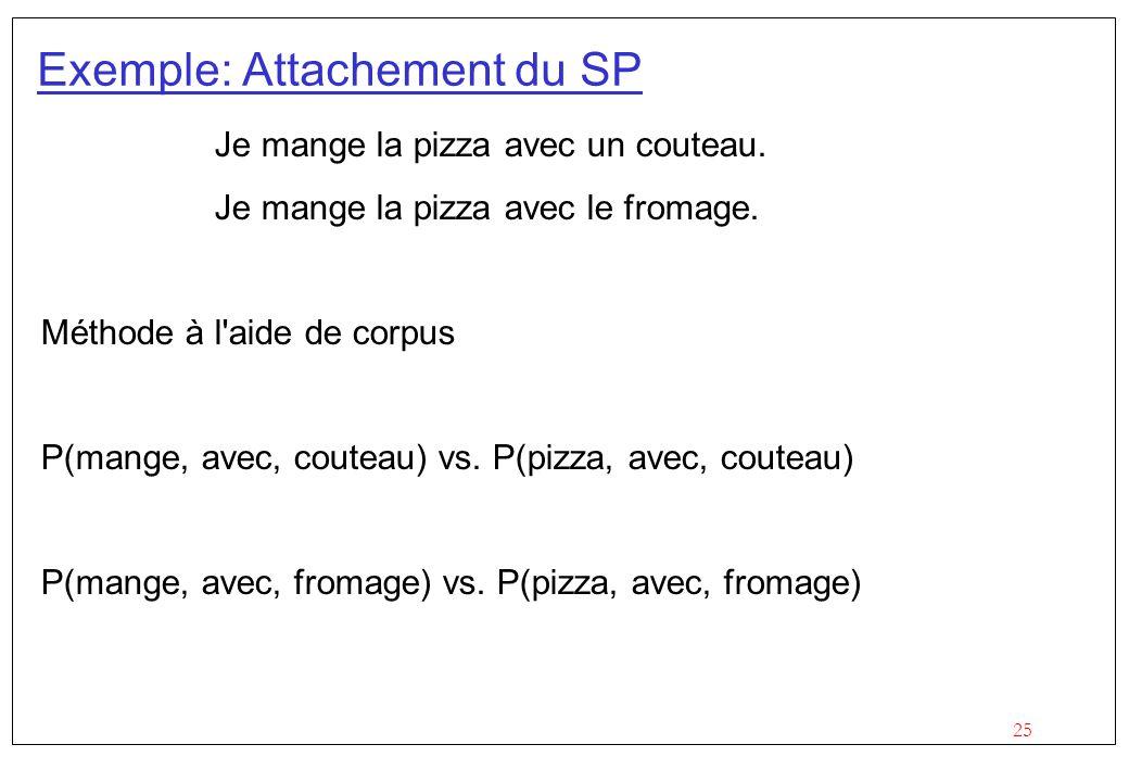 25 Exemple: Attachement du SP Je mange la pizza avec un couteau.