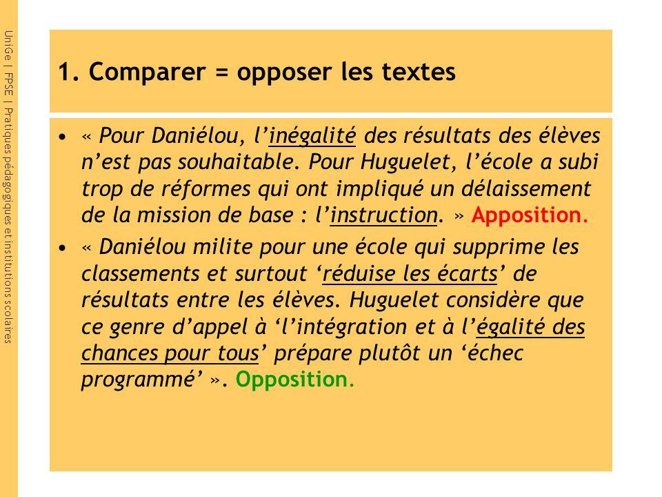 UniGe | FPSE | Pratiques pédagogiques et institutions scolaires 1. Comparer = opposer les textes « Pour Daniélou, linégalité des résultats des élèves