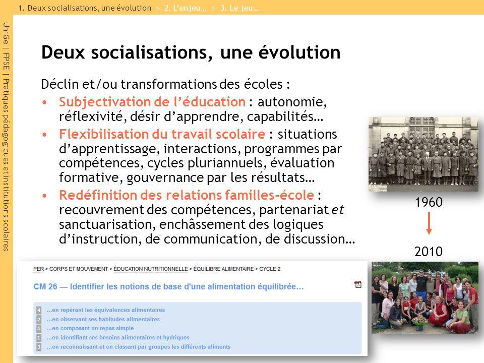 UniGe | FPSE | Pratiques pédagogiques et institutions scolaires Deux socialisations, une évolution Déclin et/ou transformations des écoles : Subjectiv