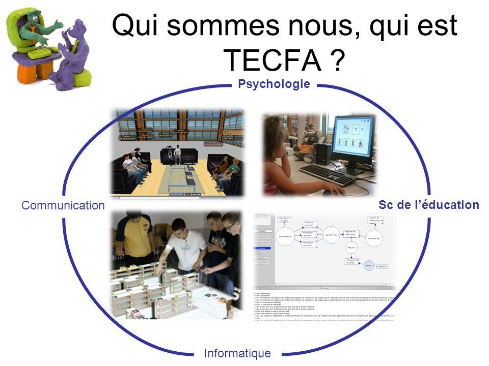 Qui sommes nous, qui est TECFA ? Psychologie Sc de léducation Informatique Communication