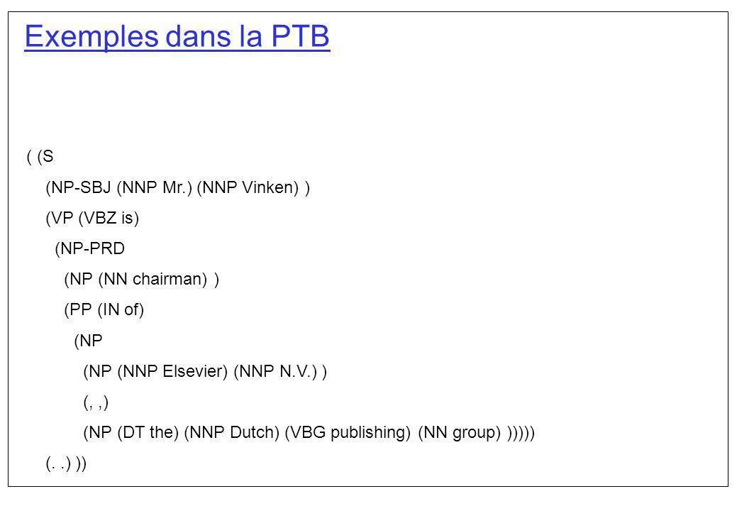 Exemples dans la PTB ( (S (NP-SBJ (NNP Mr.) (NNP Vinken) ) (VP (VBZ is) (NP-PRD (NP (NN chairman) ) (PP (IN of) (NP (NP (NNP Elsevier) (NNP N.V.) ) (,