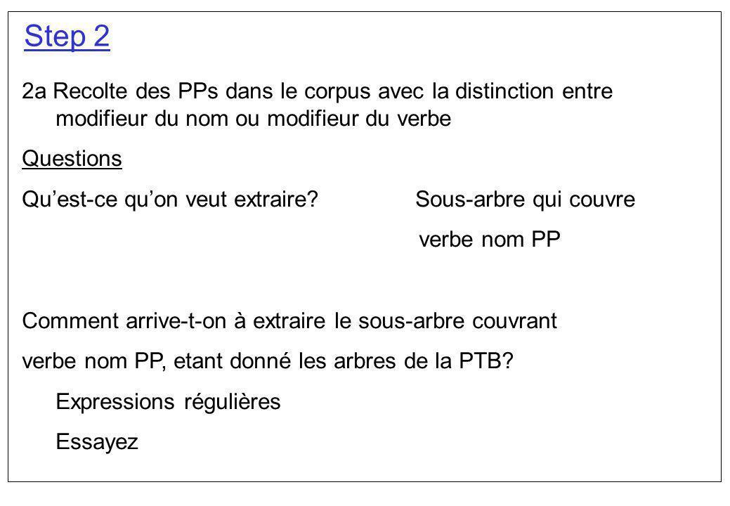 Step 2 2a Recolte des PPs dans le corpus avec la distinction entre modifieur du nom ou modifieur du verbe Questions Quest-ce quon veut extraire? Sous-