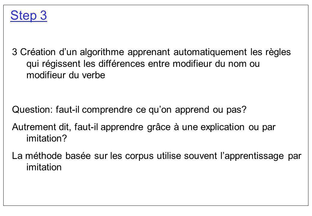 Step 3 3 Création dun algorithme apprenant automatiquement les règles qui régissent les différences entre modifieur du nom ou modifieur du verbe Quest