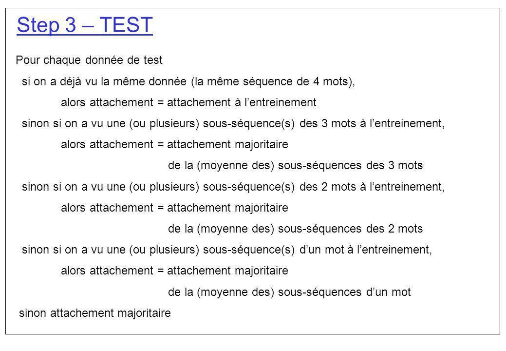 Step 3 – TEST Pour chaque donnée de test si on a déjà vu la même donnée (la même séquence de 4 mots), alors attachement = attachement à lentreinement