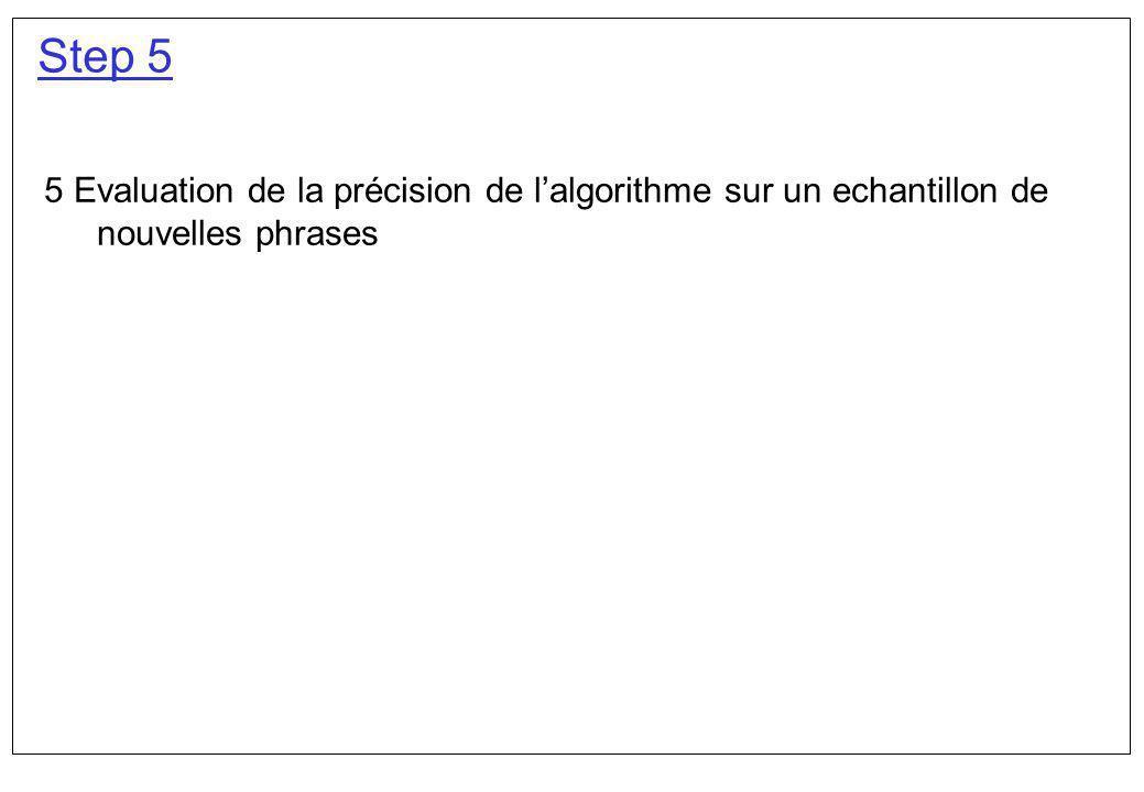 Step 5 5 Evaluation de la précision de lalgorithme sur un echantillon de nouvelles phrases