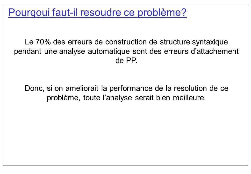 Pourqoui faut-il resoudre ce problème? Le 70% des erreurs de construction de structure syntaxique pendant une analyse automatique sont des erreurs dat