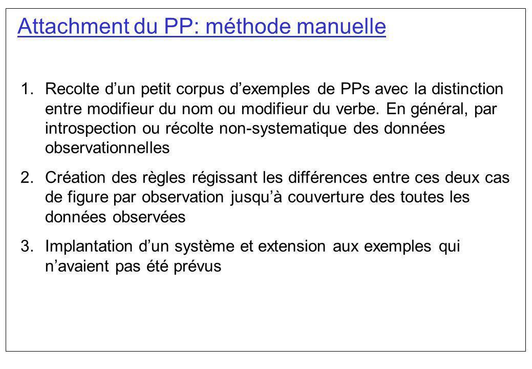 Attachment du PP: méthode manuelle 1.Recolte dun petit corpus dexemples de PPs avec la distinction entre modifieur du nom ou modifieur du verbe. En gé