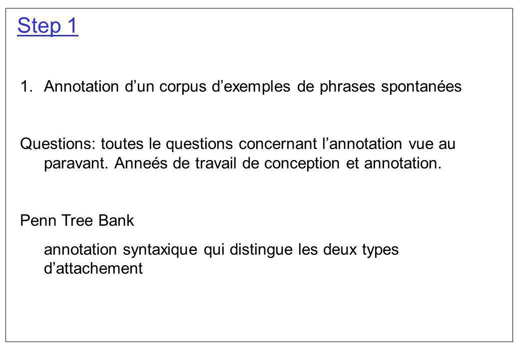 Step 1 1.Annotation dun corpus dexemples de phrases spontanées Questions: toutes le questions concernant lannotation vue au paravant. Anneés de travai