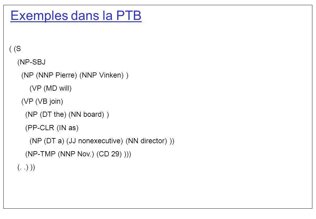 Exemples dans la PTB ( (S (NP-SBJ (NP (NNP Pierre) (NNP Vinken) ) (VP (MD will) (VP (VB join) (NP (DT the) (NN board) ) (PP-CLR (IN as) (NP (DT a) (JJ