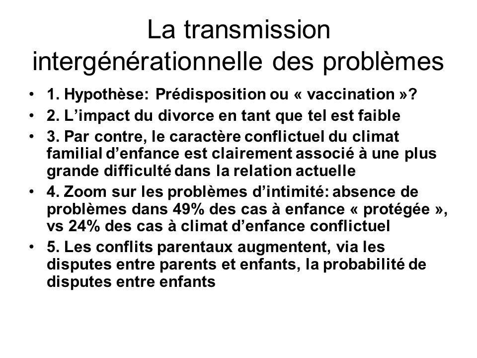 La transmission intergénérationnelle des problèmes 1. Hypothèse: Prédisposition ou « vaccination »? 2. Limpact du divorce en tant que tel est faible 3
