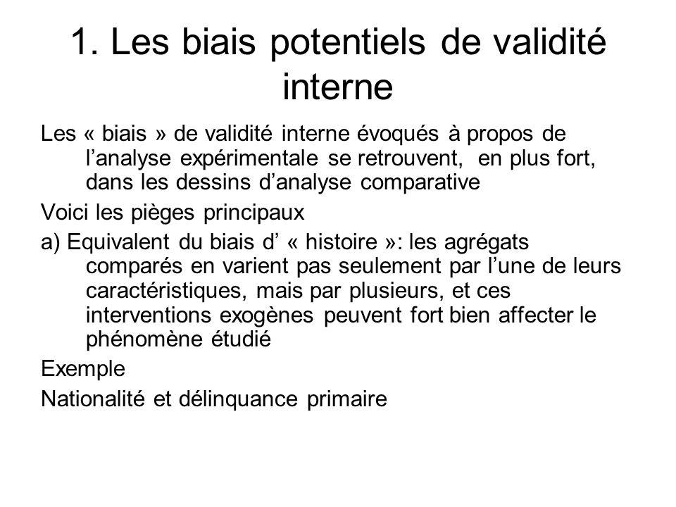 1. Les biais potentiels de validité interne Les « biais » de validité interne évoqués à propos de lanalyse expérimentale se retrouvent, en plus fort,