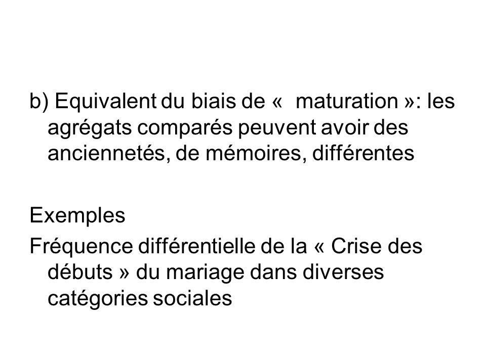 b) Equivalent du biais de « maturation »: les agrégats comparés peuvent avoir des anciennetés, de mémoires, différentes Exemples Fréquence différentielle de la « Crise des débuts » du mariage dans diverses catégories sociales