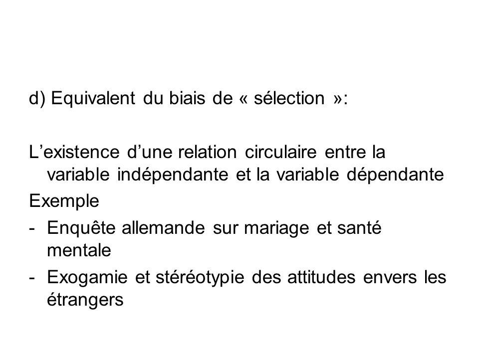 d) Equivalent du biais de « sélection »: Lexistence dune relation circulaire entre la variable indépendante et la variable dépendante Exemple -Enquête allemande sur mariage et santé mentale -Exogamie et stéréotypie des attitudes envers les étrangers