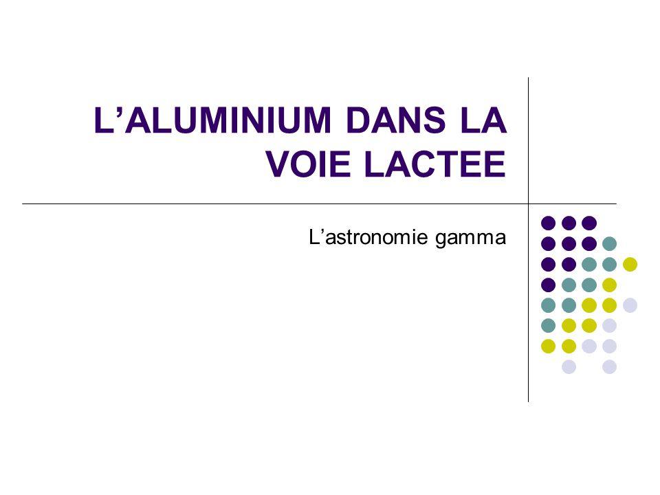 Plan Les grands traits de lastronomie gamma Le domaine gamma Les télescopes gamma lAluminium 26 dans la voie lactée Les processus nucléaires démission La désintégration de radionucléides cosmiques: la décroissance de laluminium Les sites de nucléosynthèse de laluminium Répartition dans la galaxie des sources daluminium