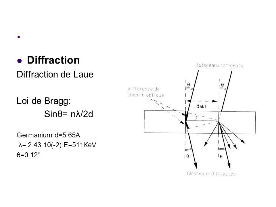. Diffraction Diffraction de Laue Loi de Bragg: Sinθ= nλ/2d Germanium d=5.65A λ= 2.43 10(-2) E=511KeV θ=0.12°