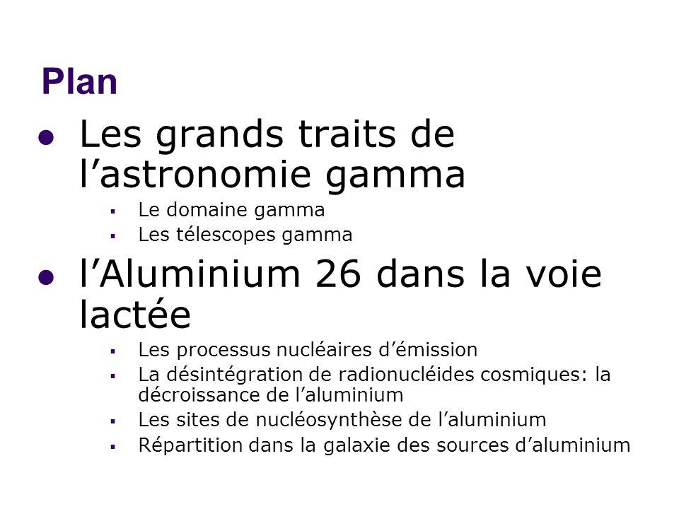 Plan Les grands traits de lastronomie gamma Le domaine gamma Les télescopes gamma lAluminium 26 dans la voie lactée Les processus nucléaires démission