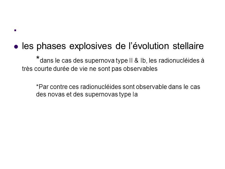 . les phases explosives de lévolution stellaire * dans le cas des supernova type II & Ib, les radionucléides à très courte durée de vie ne sont pas ob
