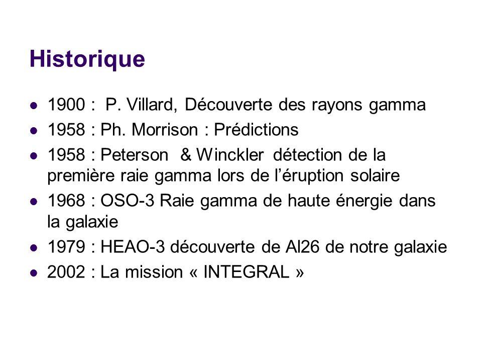Historique 1900 : P. Villard, Découverte des rayons gamma 1958 : Ph. Morrison : Prédictions 1958 : Peterson & Winckler détection de la première raie g