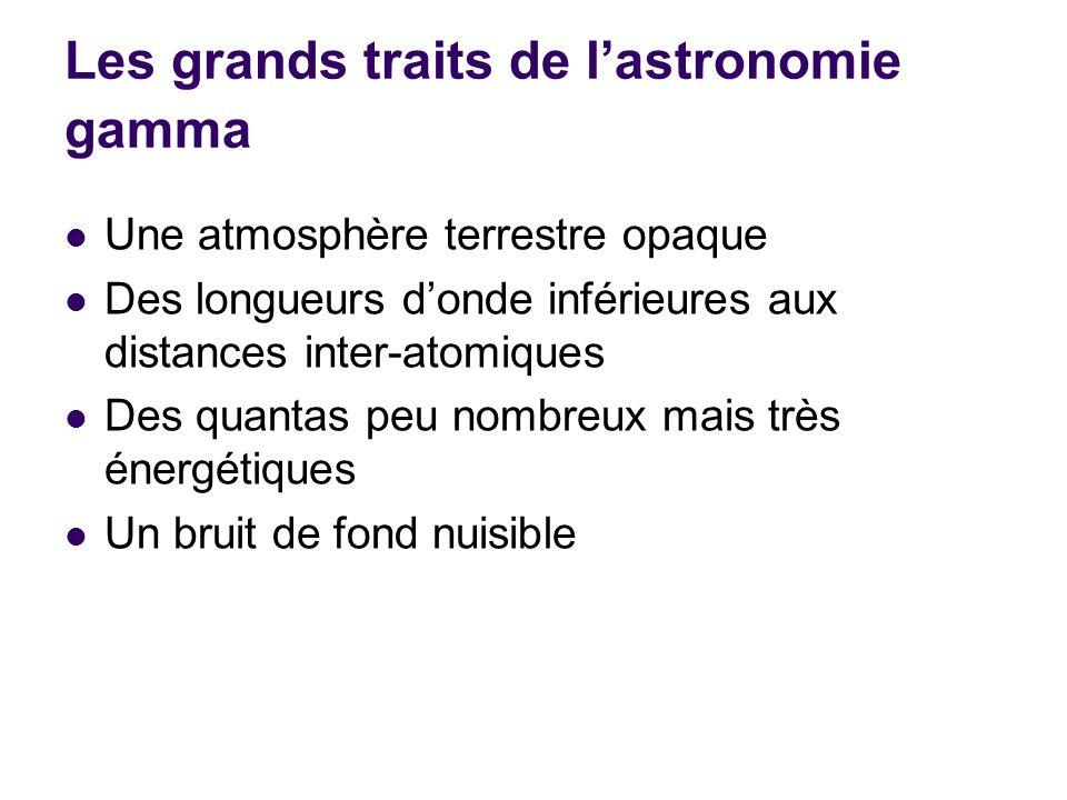Les grands traits de lastronomie gamma Une atmosphère terrestre opaque Des longueurs donde inférieures aux distances inter-atomiques Des quantas peu n