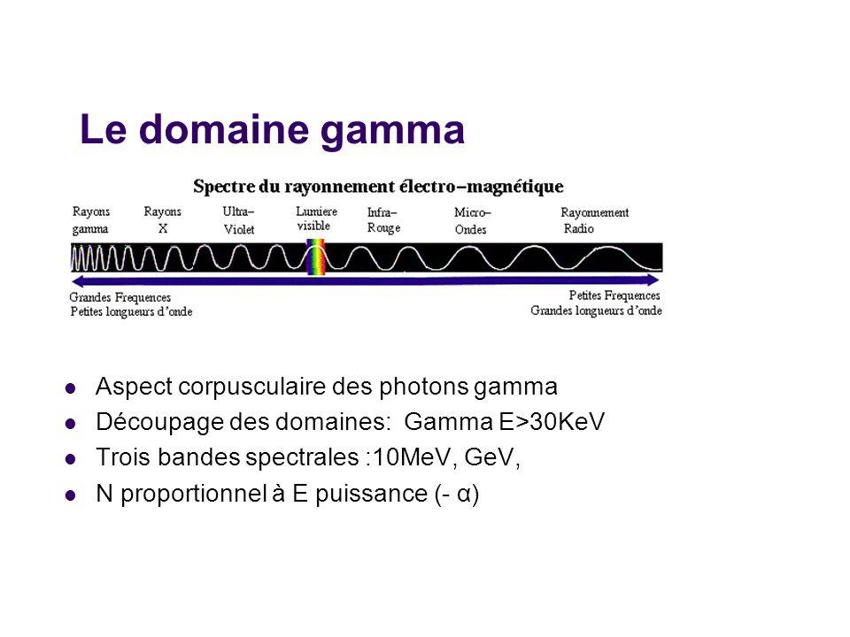 Le domaine gamma Aspect corpusculaire des photons gamma Découpage des domaines: Gamma E>30KeV Trois bandes spectrales :10MeV, GeV, N proportionnel à E