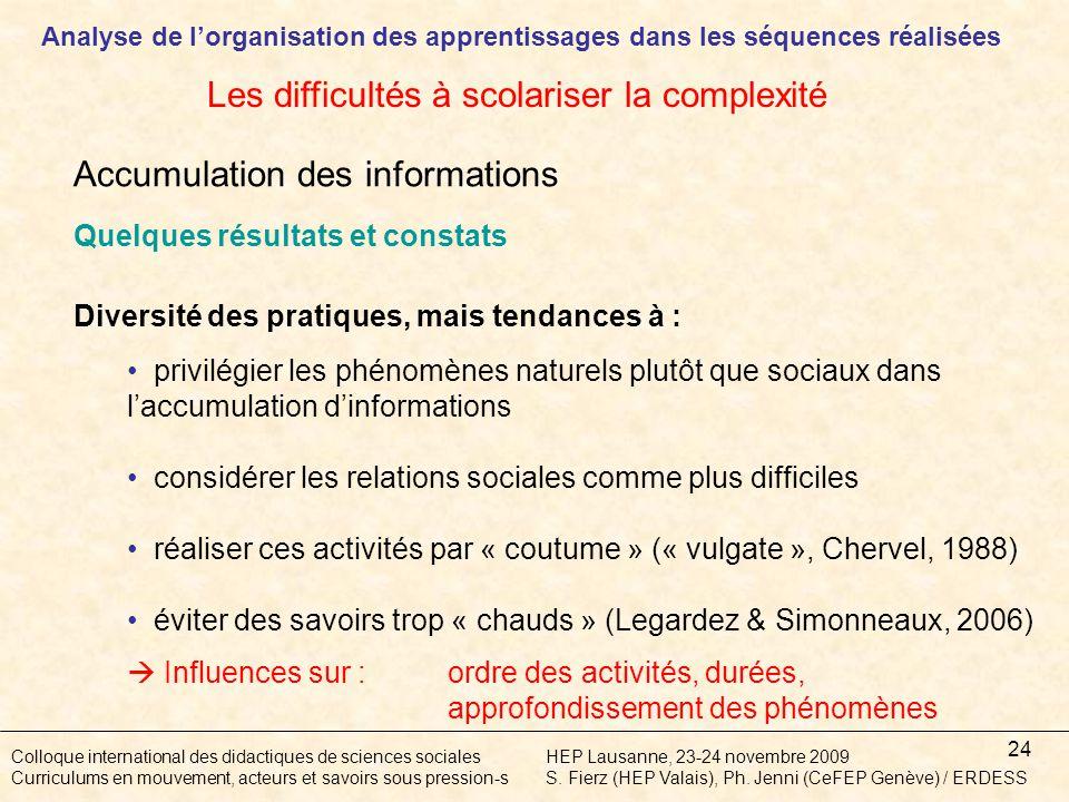 24 Colloque international des didactiques de sciences socialesHEP Lausanne, 23-24 novembre 2009 Curriculums en mouvement, acteurs et savoirs sous pression-sS.