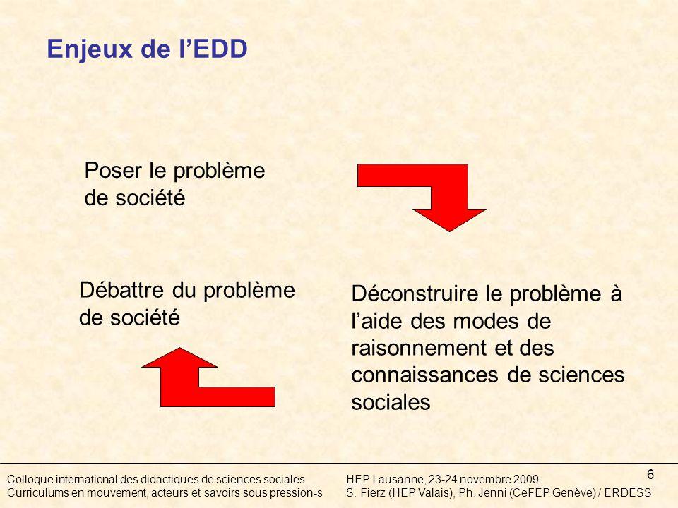 27 Colloque international des didactiques de sciences socialesHEP Lausanne, 23-24 novembre 2009 Curriculums en mouvement, acteurs et savoirs sous pression-sS.