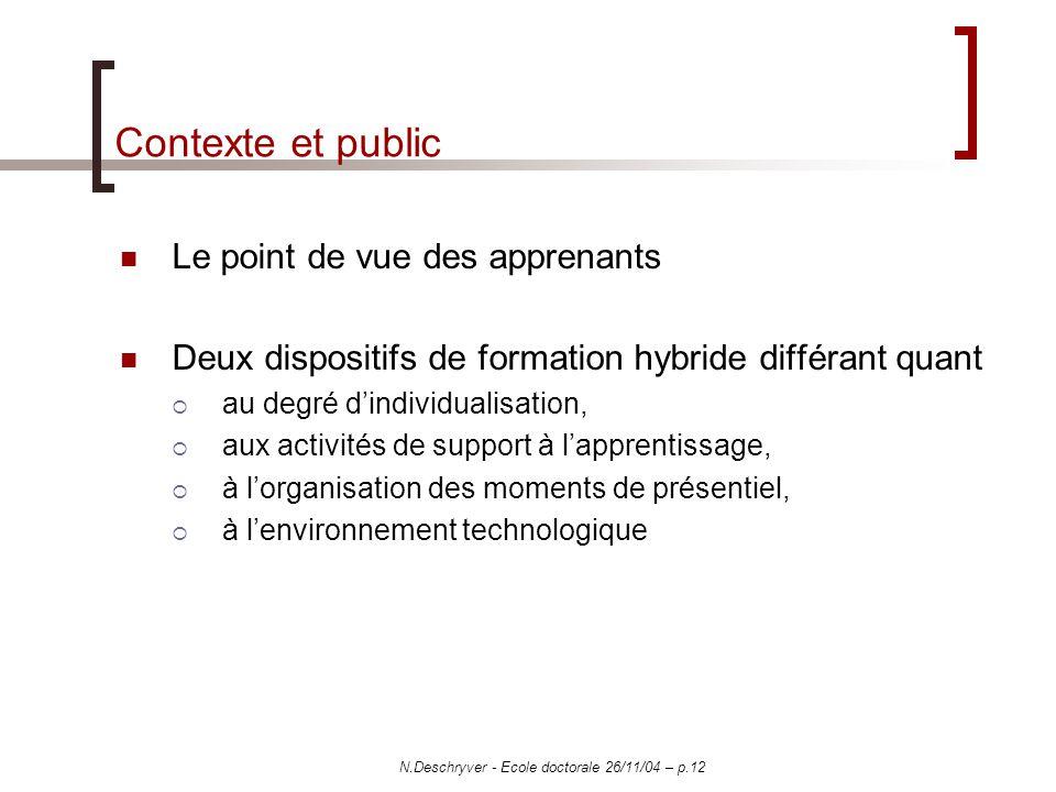 N.Deschryver - Ecole doctorale 26/11/04 – p.12 Contexte et public Le point de vue des apprenants Deux dispositifs de formation hybride différant quant