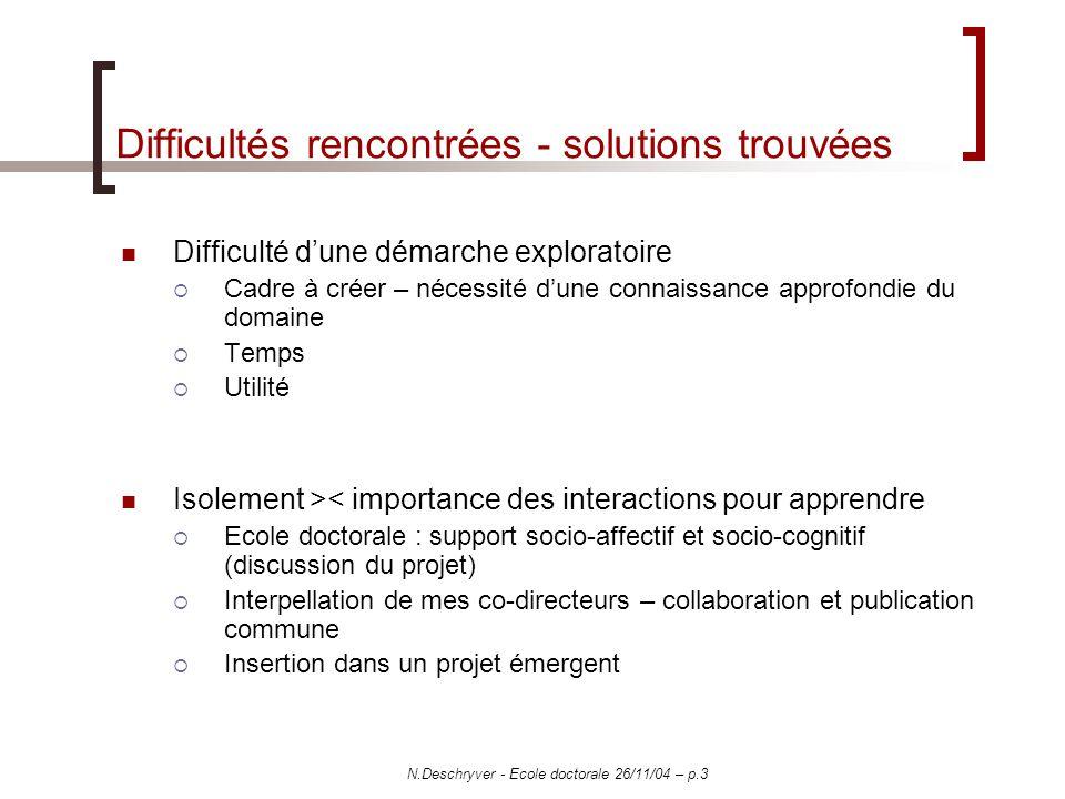 N.Deschryver - Ecole doctorale 26/11/04 – p.3 Difficultés rencontrées - solutions trouvées Difficulté dune démarche exploratoire Cadre à créer – néces