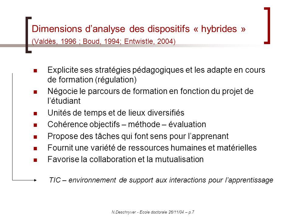 N.Deschryver - Ecole doctorale 26/11/04 – p.7 Dimensions danalyse des dispositifs « hybrides » (Valdès, 1996 ; Boud, 1994; Entwistle, 2004) Explicite