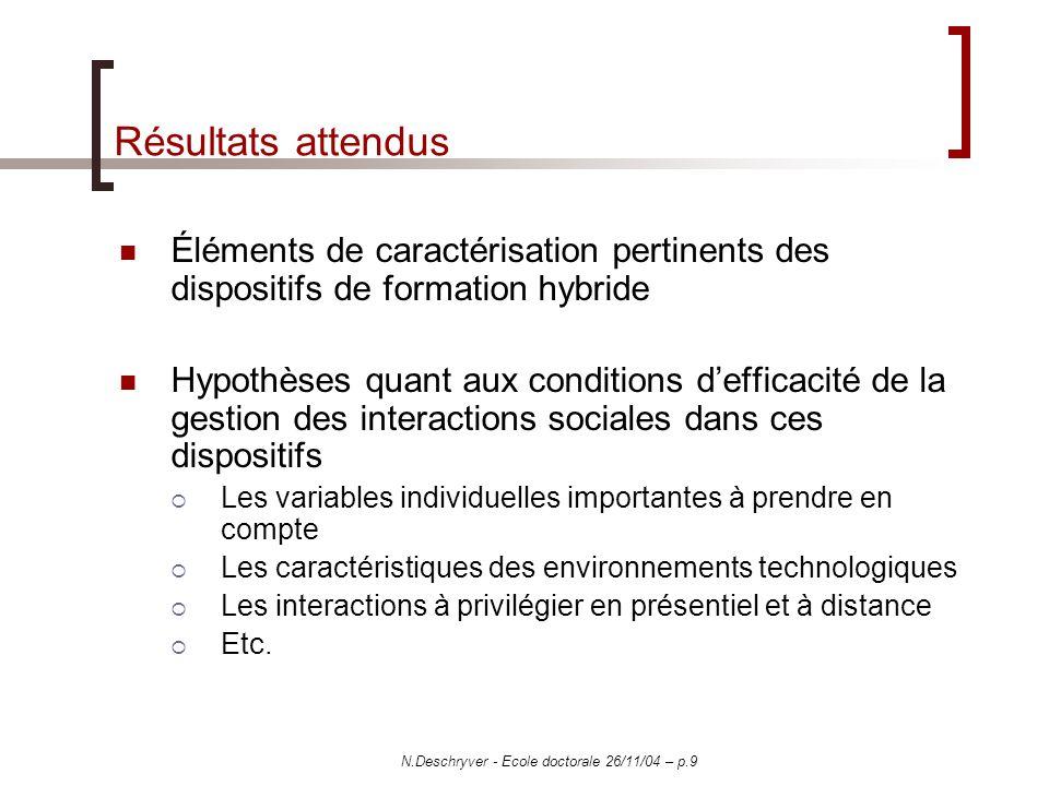N.Deschryver - Ecole doctorale 26/11/04 – p.9 Résultats attendus Éléments de caractérisation pertinents des dispositifs de formation hybride Hypothèse