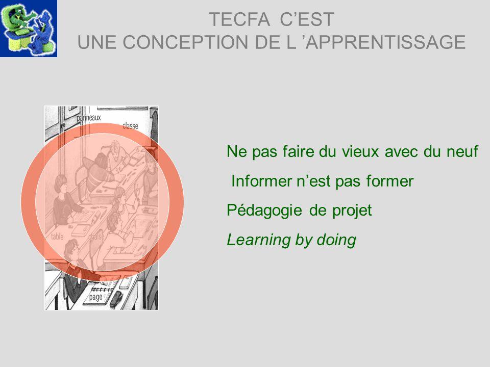 TECFA CEST UNE CONCEPTION DE L APPRENTISSAGE Ne pas faire du vieux avec du neuf Informer nest pas former Pédagogie de projet Learning by doing
