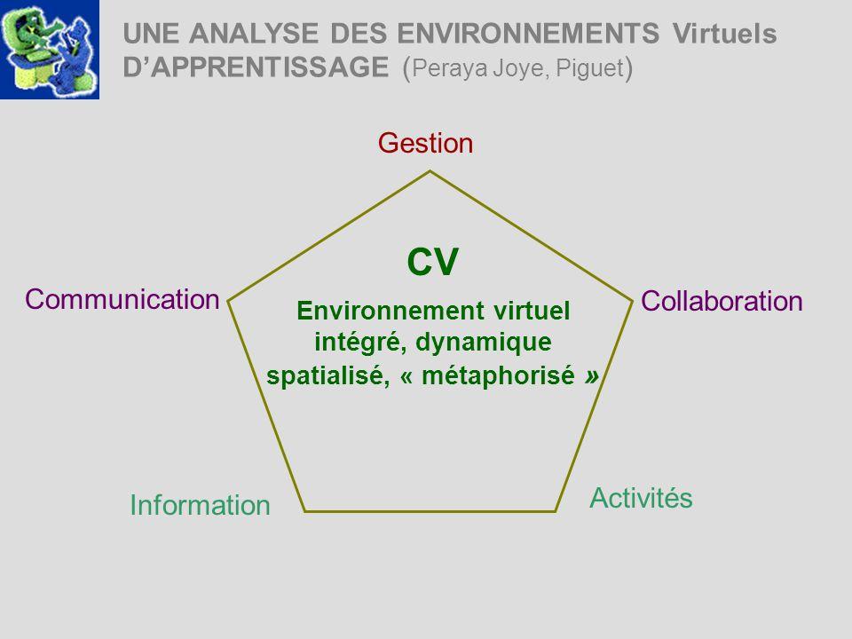 UNE ANALYSE DES ENVIRONNEMENTS Virtuels DAPPRENTISSAGE ( Peraya Joye, Piguet ) Information Activités Communication Gestion Collaboration Environnement