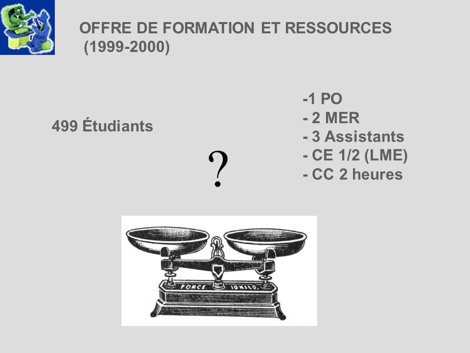 499 Étudiants OFFRE DE FORMATION ET RESSOURCES (1999-2000) -1 PO - 2 MER - 3 Assistants - CE 1/2 (LME) - CC 2 heures ?