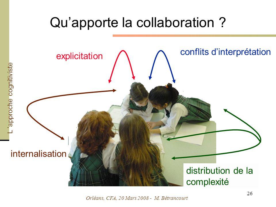 Orléans, CFA, 20 Mars 2008 - M. Bétrancourt 26 Quapporte la collaboration .