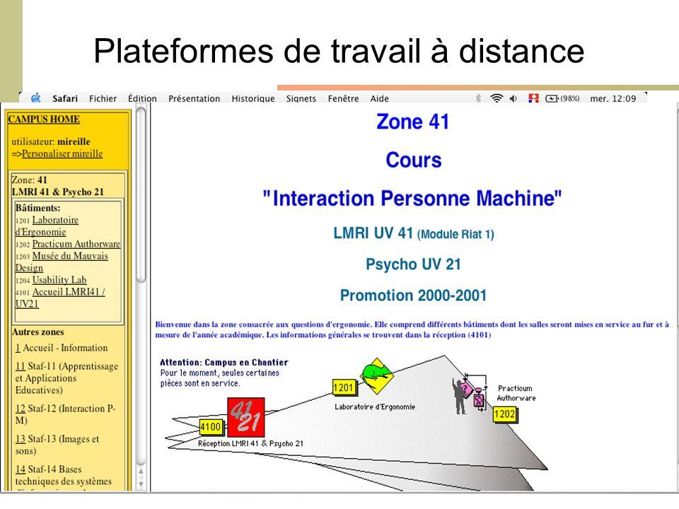 Orléans, CFA, 20 Mars 2008 - M. Bétrancourt 27 Plateformes de travail à distance