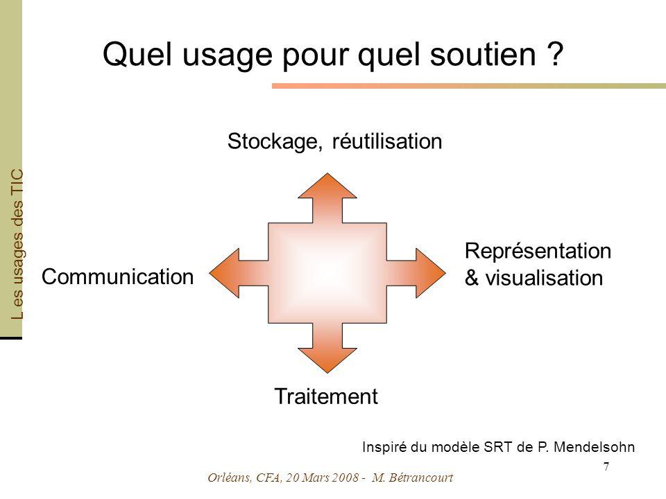 Orléans, CFA, 20 Mars 2008 - M. Bétrancourt 7 Quel usage pour quel soutien .