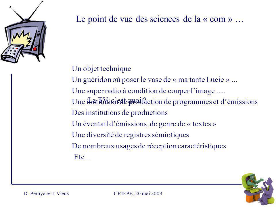 D.Peraya & J. ViensCRIFPE, 20 mai 2003 Quel objet .