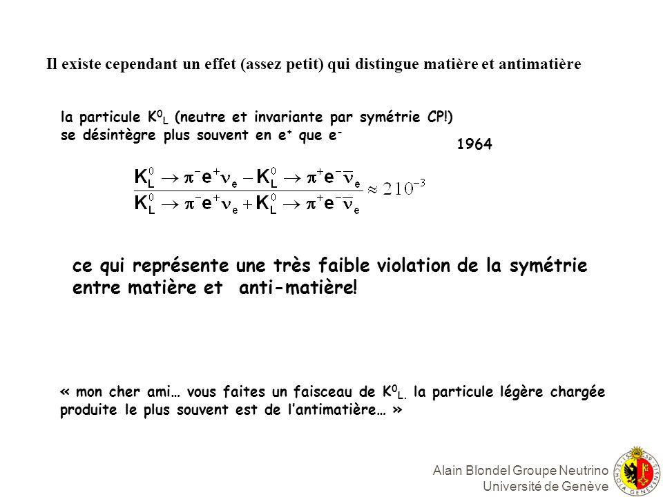 Alain Blondel Groupe Neutrino Université de Genève Il existe cependant un effet (assez petit) qui distingue matière et antimatière la particule K 0 L (neutre et invariante par symétrie CP!) se désintègre plus souvent en e + que e - ce qui représente une très faible violation de la symétrie entre matière et anti-matière.