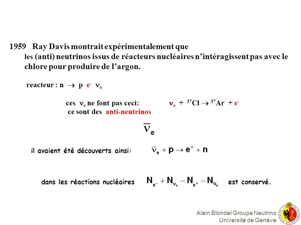 Alain Blondel Groupe Neutrino Université de Genève 1959 Ray Davis montrait expérimentalement que les (anti) neutrinos issus de réacteurs nucléaires nintéragissent pas avec le chlore pour produire de largon.