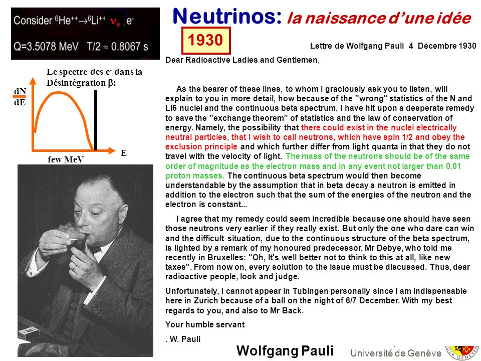 Alain Blondel Groupe Neutrino Université de Genève Lettre de Wolfgang Pauli 4 Décembre 1930 Dear Radioactive Ladies and Gentlemen, As the bearer of these lines, to whom I graciously ask you to listen, will explain to you in more detail, how because of the wrong statistics of the N and Li6 nuclei and the continuous beta spectrum, I have hit upon a desperate remedy to save the exchange theorem of statistics and the law of conservation of energy.
