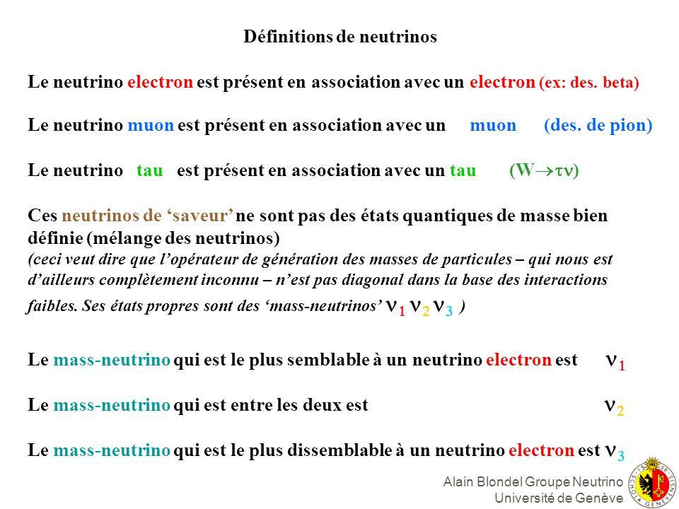 Alain Blondel Groupe Neutrino Université de Genève Définitions de neutrinos Le neutrino electron est présent en association avec un electron (ex: des.