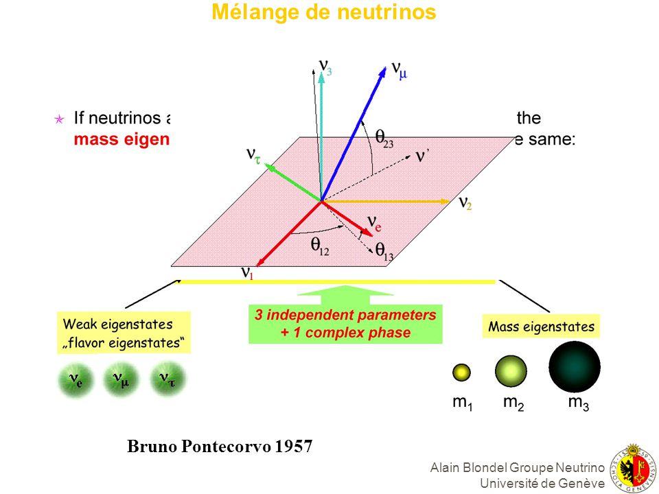 Alain Blondel Groupe Neutrino Université de Genève Mélange de neutrinos Bruno Pontecorvo 1957