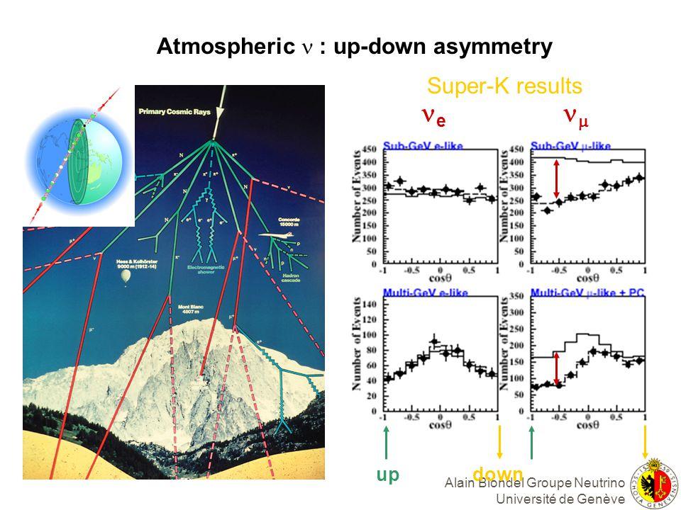 Alain Blondel Groupe Neutrino Université de Genève Atmospheric : up-down asymmetry e Super-K results updown