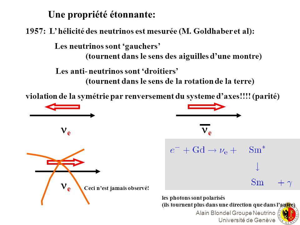 Alain Blondel Groupe Neutrino Université de Genève Symétries de la physique une parenthèse: la physique ne doit pas dépendre de la façon dont nous (les humains) la regardons: par exemple, la loi de Newon ne dépend pas du choix de lorigine des temps (seules les différences de temps interviennent) ne dépend que des vitesses relatives (invariance par cht de repère Galiléen) ne dépend pas du choix des axes de lespace (invariance par translation et rotation) et bien sur elle ne dépend pas de la chiralité des axes x y z ou x y z