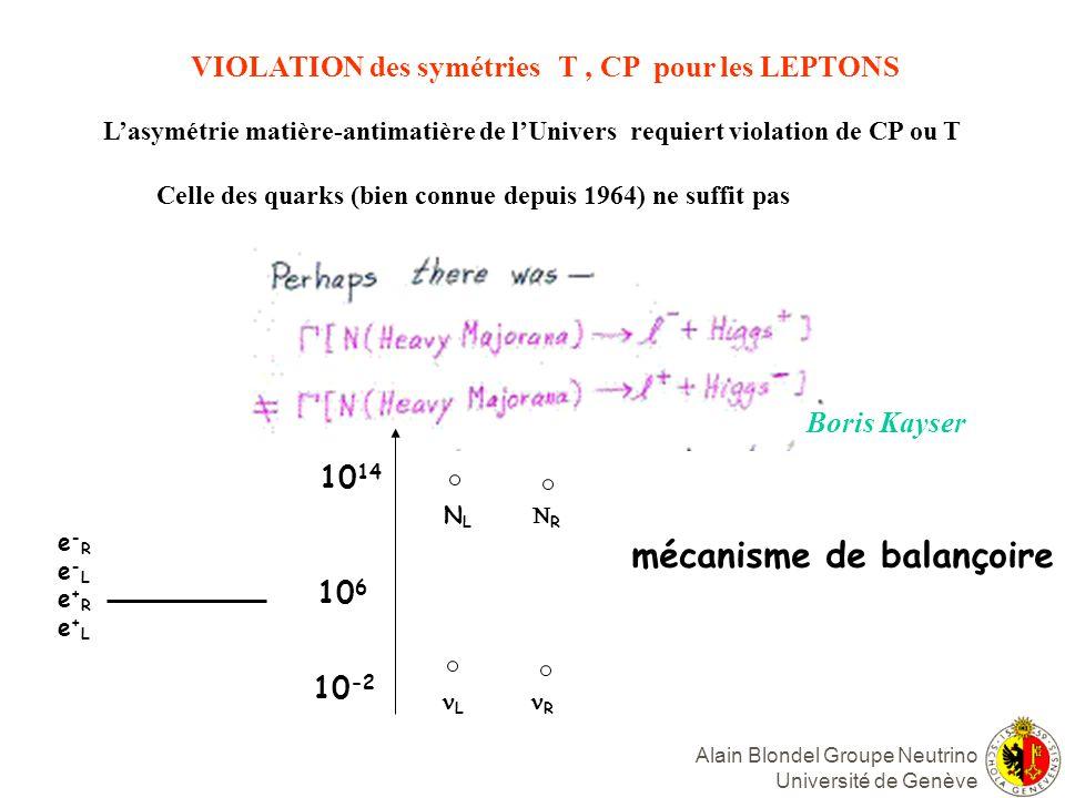 Alain Blondel Groupe Neutrino Université de Genève VIOLATION des symétries T, CP pour les LEPTONS Lasymétrie matière-antimatière de lUnivers requiert violation de CP ou T Celle des quarks (bien connue depuis 1964) ne suffit pas Boris Kayser e-Re-Le+Re+Le-Re-Le+Re+L L R NLNL R 10 6 10 -2 10 14 mécanisme de balançoire