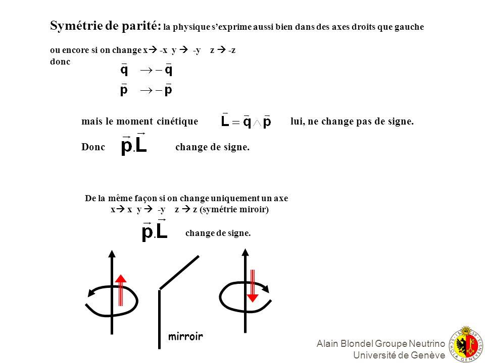 Alain Blondel Groupe Neutrino Université de Genève Symétrie de parité: la physique sexprime aussi bien dans des axes droits que gauche ou encore si on change x -x y -y z -z donc mais le moment cinétique lui, ne change pas de signe.