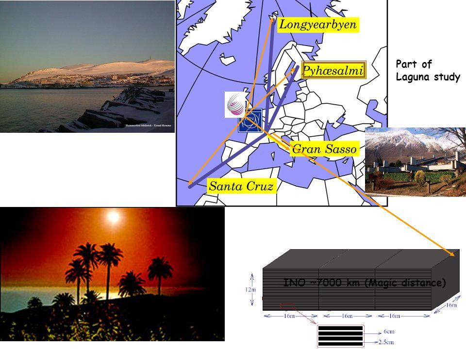 Alain Blondel Groupe Neutrino Université de Genève INO ~7000 km (Magic distance) Part of Laguna study
