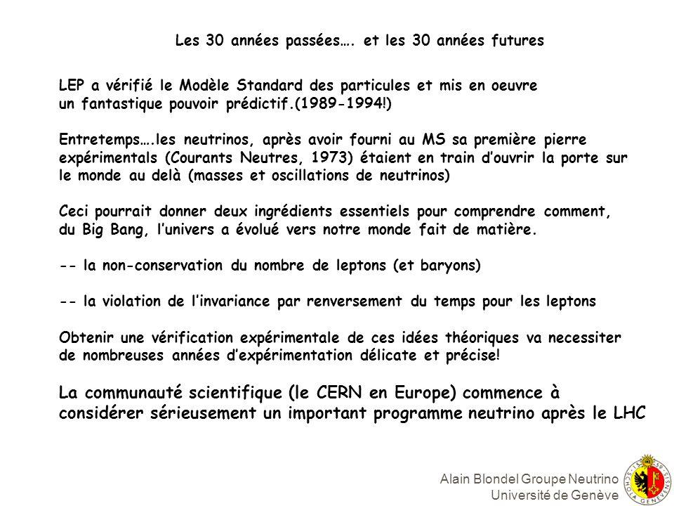 Alain Blondel Groupe Neutrino Université de Genève LEP a vérifié le Modèle Standard des particules et mis en oeuvre un fantastique pouvoir prédictif.(1989-1994!) Entretemps….les neutrinos, après avoir fourni au MS sa première pierre expérimentals (Courants Neutres, 1973) étaient en train douvrir la porte sur le monde au delà (masses et oscillations de neutrinos) Ceci pourrait donner deux ingrédients essentiels pour comprendre comment, du Big Bang, lunivers a évolué vers notre monde fait de matière.