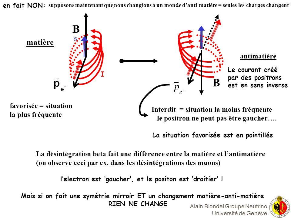 Alain Blondel Groupe Neutrino Université de Genève B S B antimatière favorisée = situation la plus fréquente défavorisée.